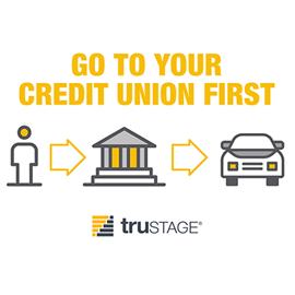 Love My Credit Union Rewards June 2018 Newsletter